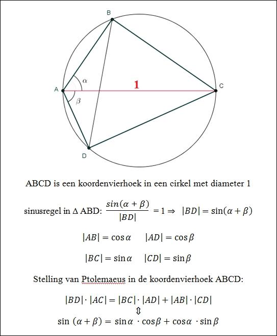 oppervlakte cirkel formule