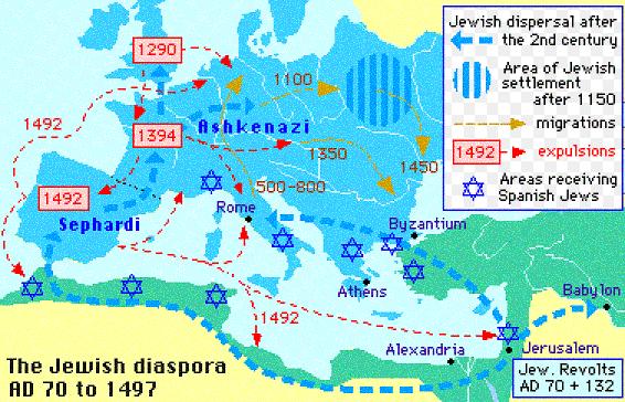 joden met of zonder hoofdletter