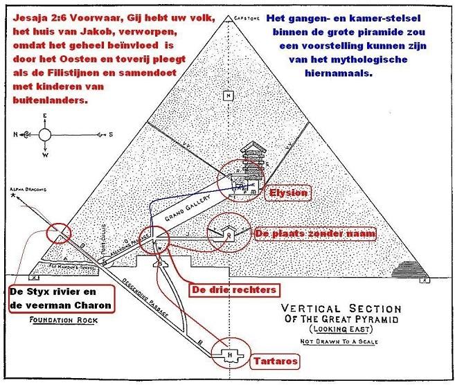 hoe werden piramides gebouwd